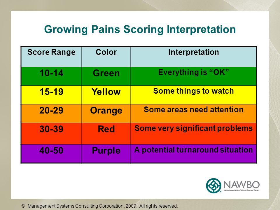 "Growing Pains Scoring Interpretation Score RangeColorInterpretation 10-14Green Everything is ""OK"" 15-19Yellow Some things to watch 20-29Orange Some ar"