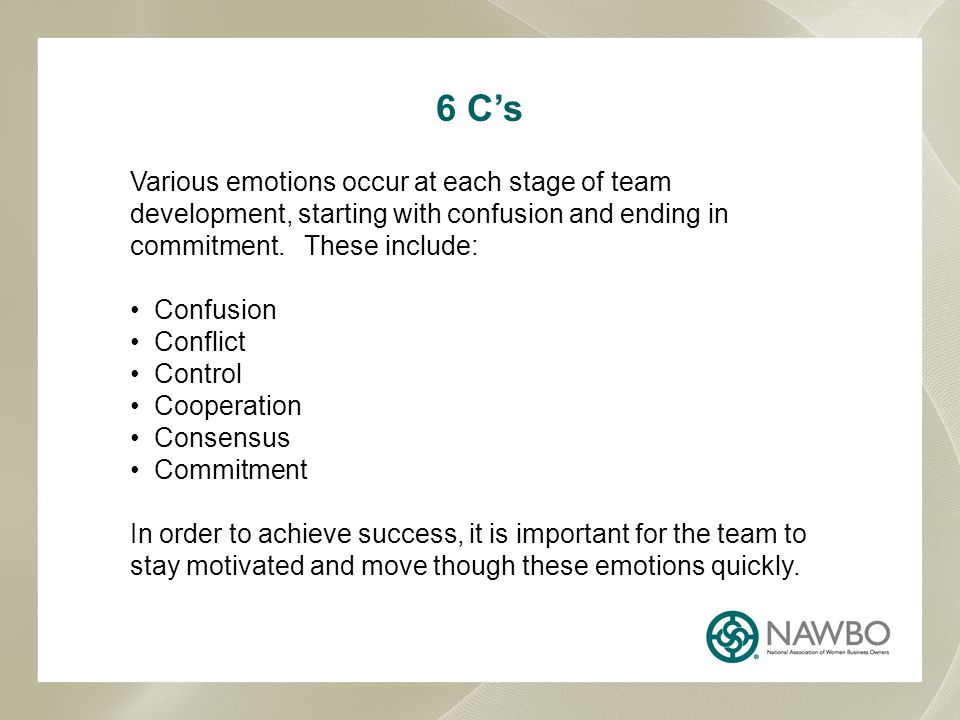 6 C's Various emotions occur at each stage of team development, starting with confusion and ending in commitment. These include: Confusion Conflict Co