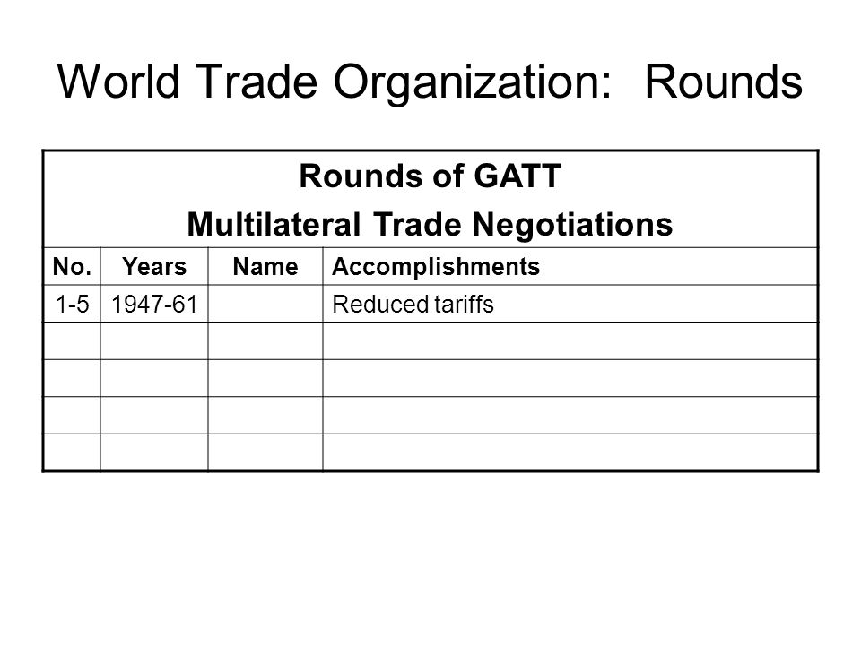 World Trade Organization: Rounds Rounds of GATT Multilateral Trade Negotiations No.YearsNameAccomplishments 1-51947-61Reduced tariffs