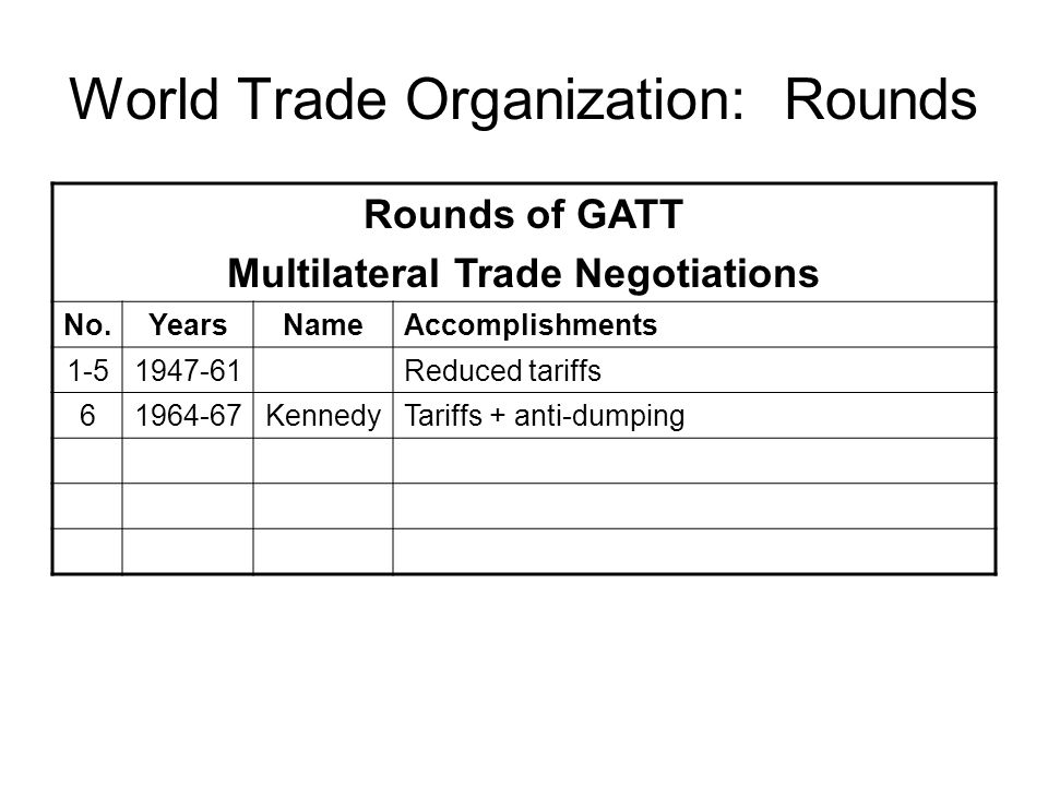 World Trade Organization: Rounds Rounds of GATT Multilateral Trade Negotiations No.YearsNameAccomplishments 1-51947-61Reduced tariffs 61964-67KennedyTariffs + anti-dumping