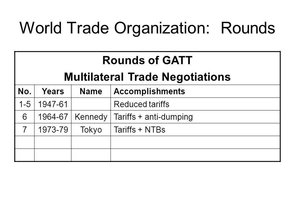 World Trade Organization: Rounds Rounds of GATT Multilateral Trade Negotiations No.YearsNameAccomplishments 1-51947-61Reduced tariffs 61964-67KennedyTariffs + anti-dumping 71973-79TokyoTariffs + NTBs