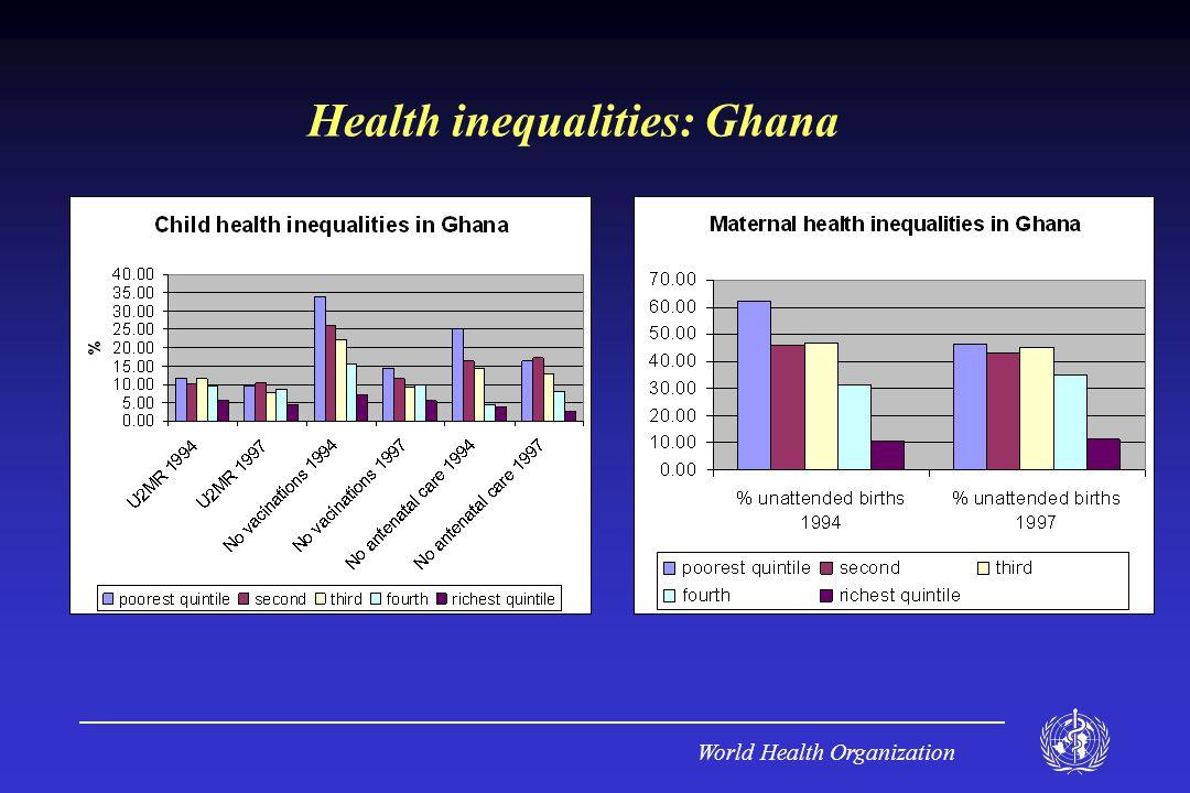 World Health Organization Health inequalities: Ghana