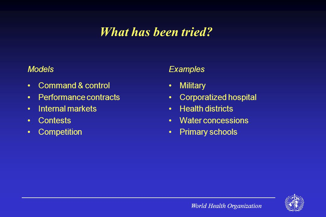 World Health Organization What has been tried.
