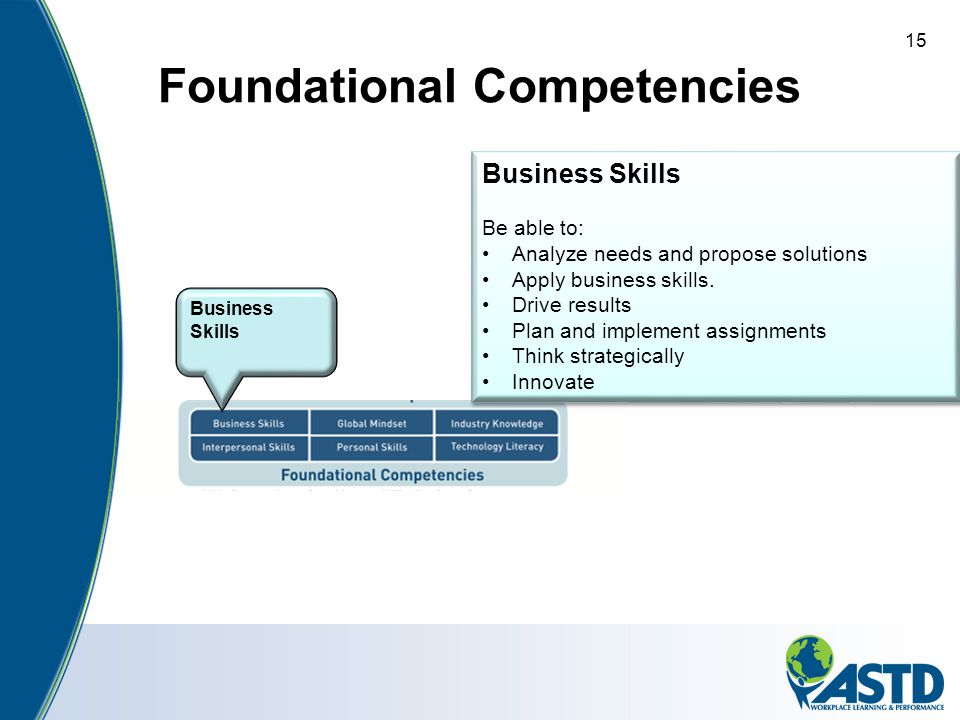15 Business Skills Be able to: Analyze needs and propose solutions Apply business skills. Drive results Plan and implement assignments Think strategic