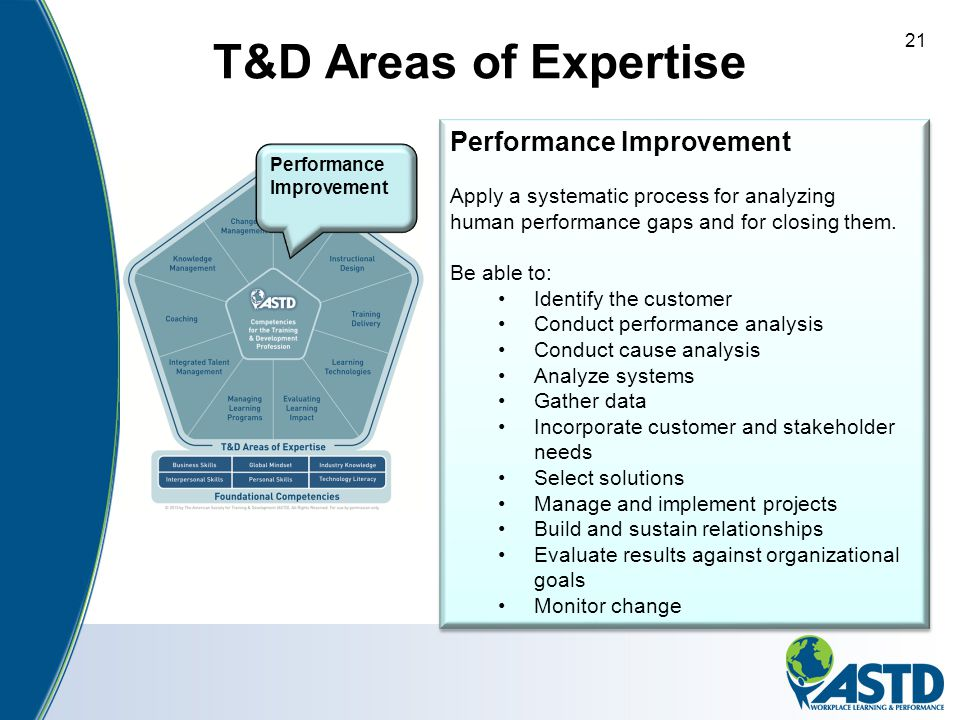 T&D Areas of Expertise 21 Performance Improvement Apply a systematic process for analyzing human performance gaps and for closing them. Be able to: Id