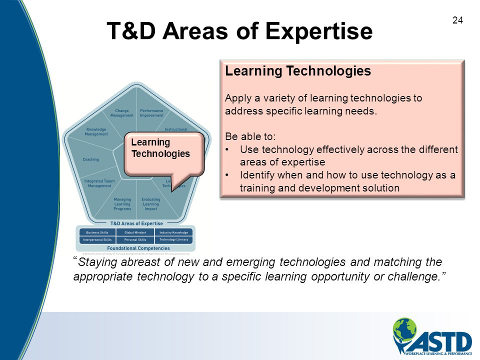 T&D Areas of Expertise 24 Learning Technologies Apply a variety of learning technologies to address specific learning needs. Be able to: Use technolog