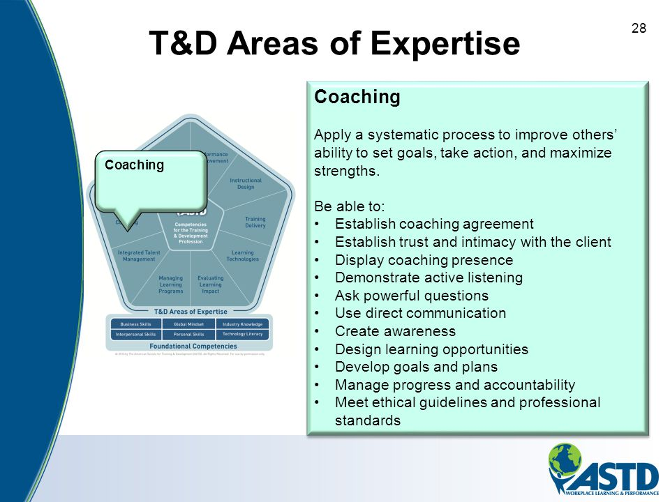 T&D Areas of Expertise 28 Coaching Apply a systematic process to improve others' ability to set goals, take action, and maximize strengths. Be able to