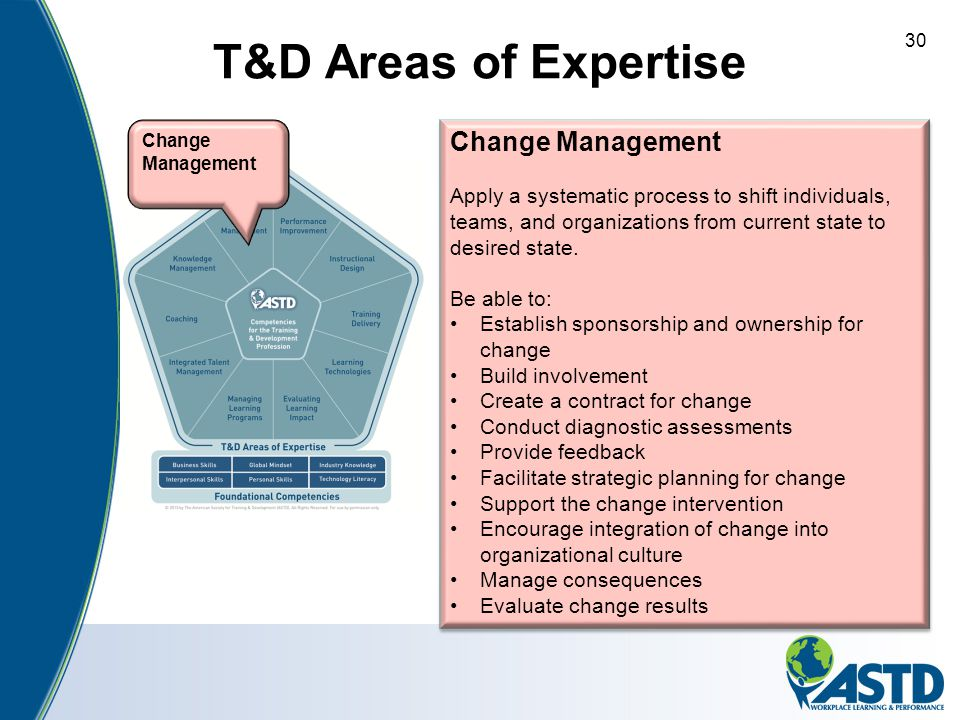 T&D Areas of Expertise 30 Change Management Apply a systematic process to shift individuals, teams, and organizations from current state to desired st