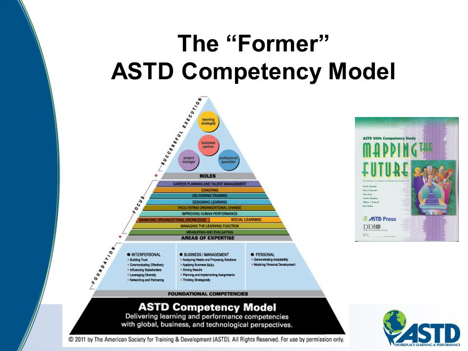 "The ""Former"" ASTD Competency Model 6"