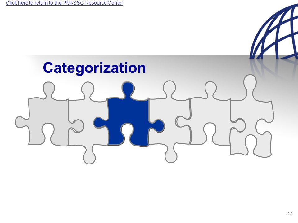 Click here to return to the PMI-SSC Resource Center 22 Categorization