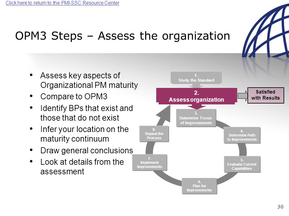 Click here to return to the PMI-SSC Resource Center 30 OPM3 Steps – Assess the organization Assess key aspects of Organizational PM maturity Compare to OPM3 Identify BPs that exist and those that do not exist Infer your location on the maturity continuum Draw general conclusions Look at details from the assessment 3.