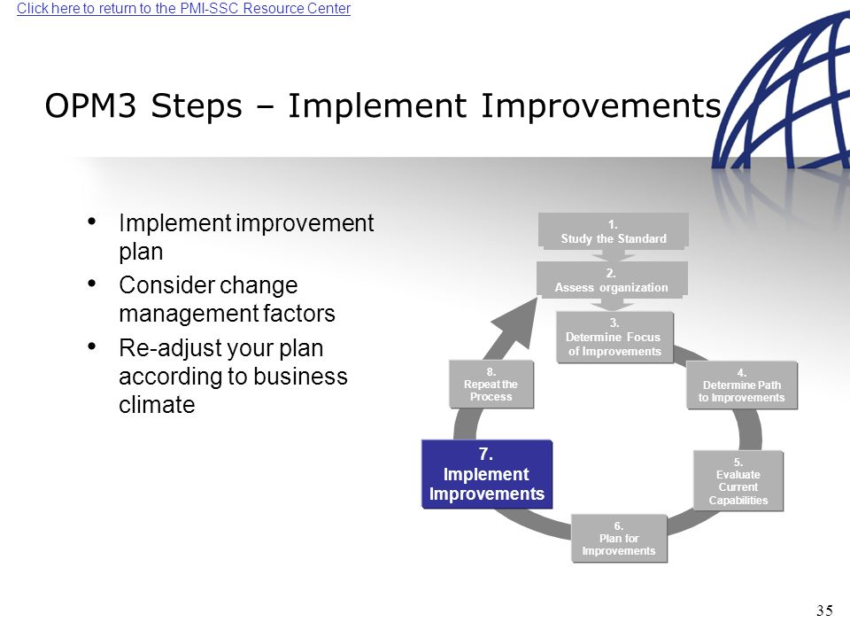 Click here to return to the PMI-SSC Resource Center 35 OPM3 Steps – Implement Improvements Implement improvement plan Consider change management factors Re-adjust your plan according to business climate 8.