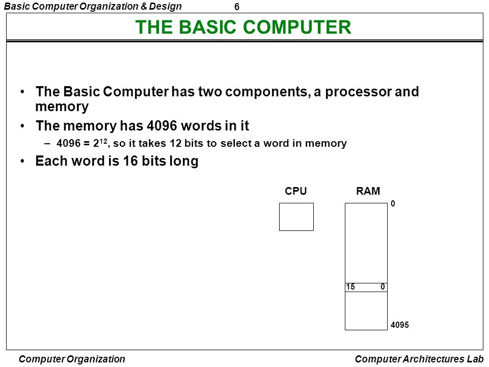 7 Basic Computer Organization & Design Computer Organization Computer Architectures Lab INSTRUCTIONS Instruction codes Program –A sequence of (machine) instructions (Machine) Instruction –A group of bits that tell the computer to perform a specific operation (a sequence of micro-operation) The instructions of a program, along with any needed data are stored in memory The CPU reads the next instruction from memory It is placed in an Instruction Register (IR) Control circuitry in control unit then translates the instruction into the sequence of microoperations necessary to implement it