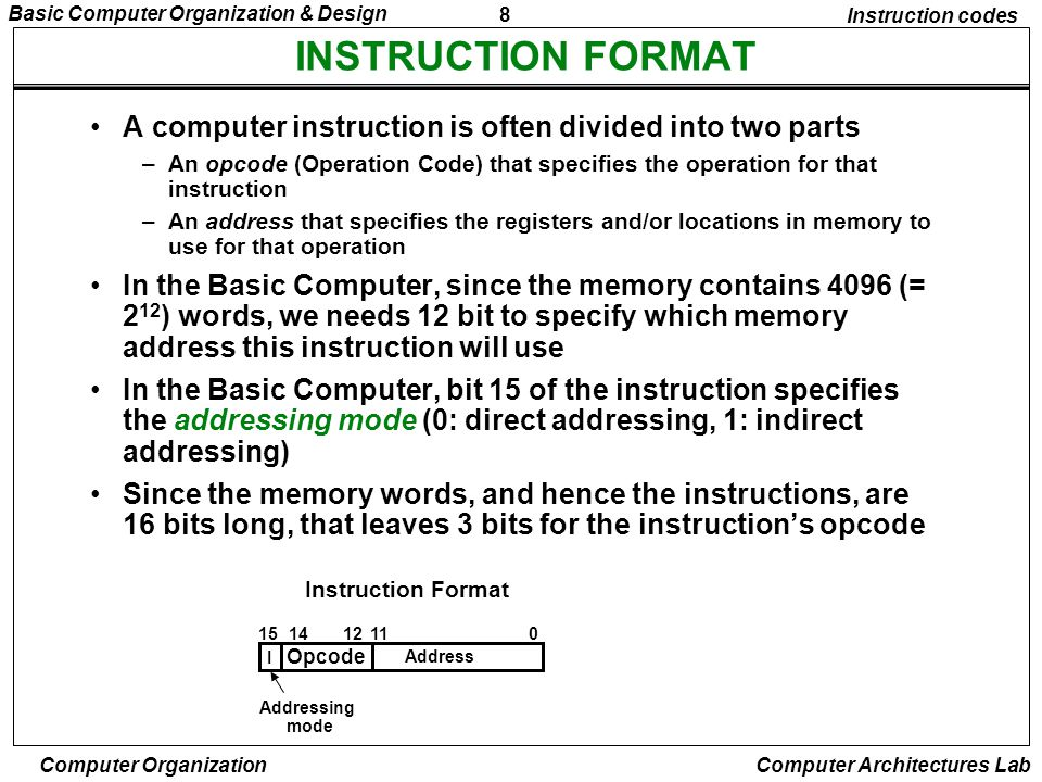 9 Basic Computer Organization & Design Computer Organization Computer Architectures Lab ADDRESSING MODES Instruction codes The address field of an instruction can represent either –Direct address: the address in memory of the data to use (the address of the operand), or –Indirect address: the address in memory of the address in memory of the data to use Effective Address (EA) –The address, that can be directly used without modification to access an operand for a computation-type instruction, or as the target address for a branch-type instruction 0ADD 457 22 Operand 457 1ADD 30035 1350 300 Operand1350 + AC + Direct addressing Indirect addressing
