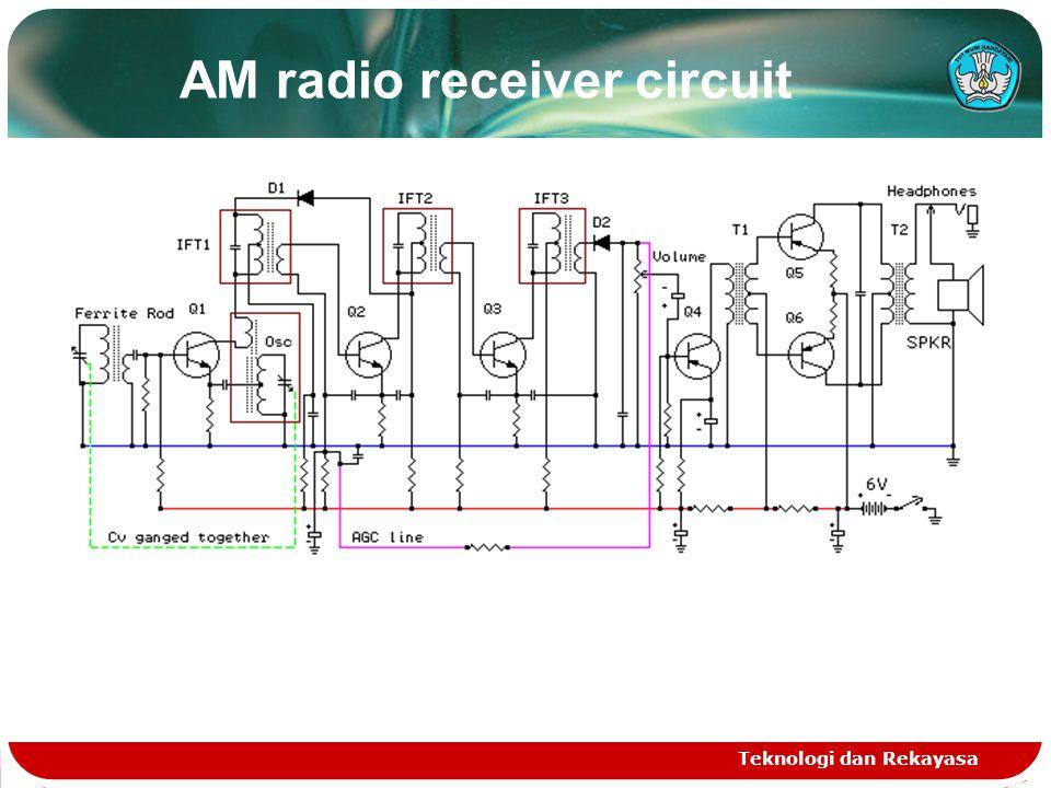 AM radio receiver circuit Teknologi dan Rekayasa
