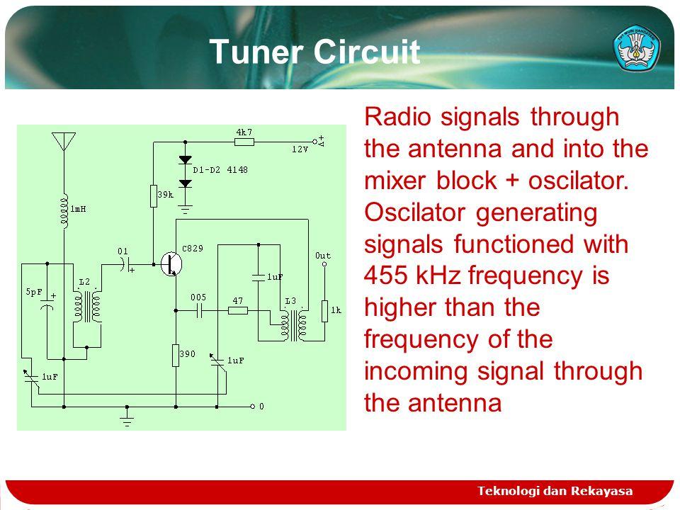 Tuner Circuit Teknologi dan Rekayasa Radio signals through the antenna and into the mixer block + oscilator. Oscilator generating signals functioned w
