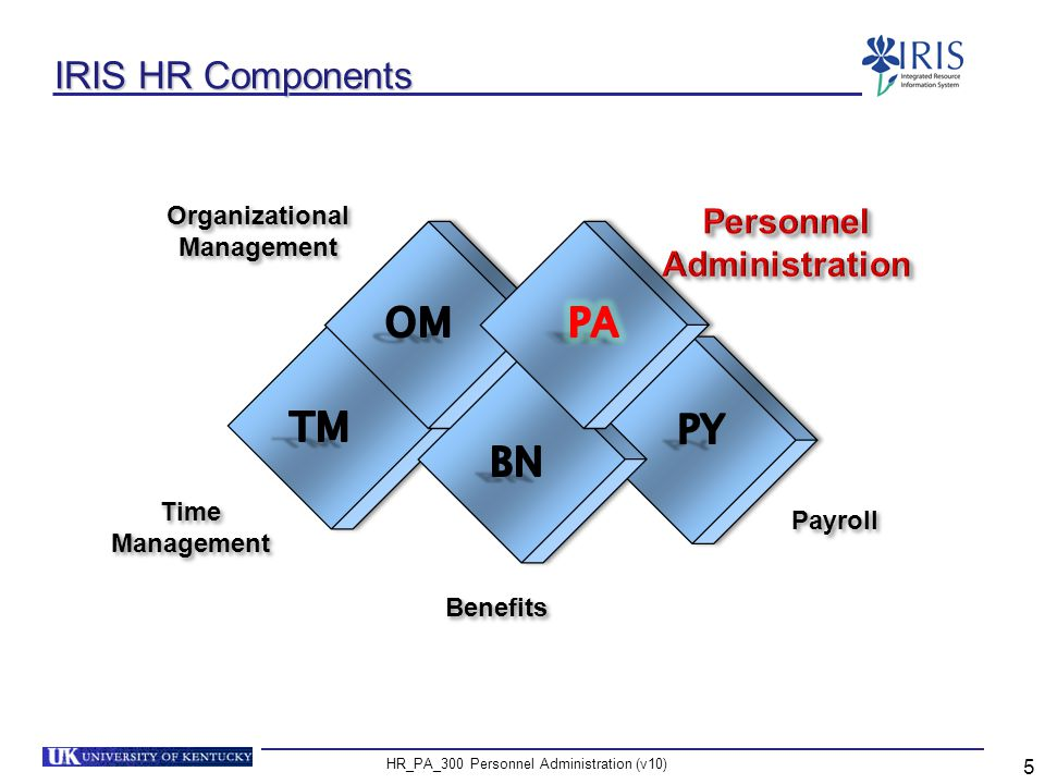 HR_PA_300 Personnel Administration (v10) 26 Validity Dates and Delimit initial validity period 12/31/9999 Date of hire Sometime later new validity period initial address 1st address change The system delimits, or ends, the previous record the day before the new record takes effect.