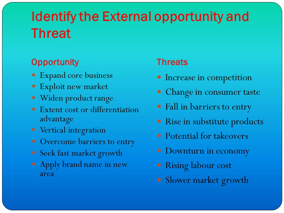 Identify the External opportunity and Threat OpportunityThreats Expand core business Exploit new market Widen product range Extent cost or differentiation advantage Vertical integration Overcome barriers to entry Seek fast market growth Apply brand name in new area Increase in competition Change in consumer taste Fall in barriers to entry Rise in substitute products Potential for takeovers Downturn in economy Rising labour cost Slower market growth