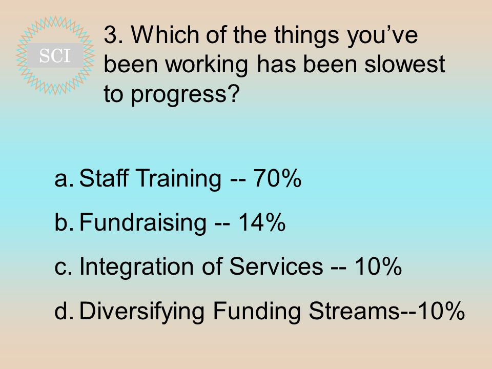 3. Which of the things you've been working has been slowest to progress.