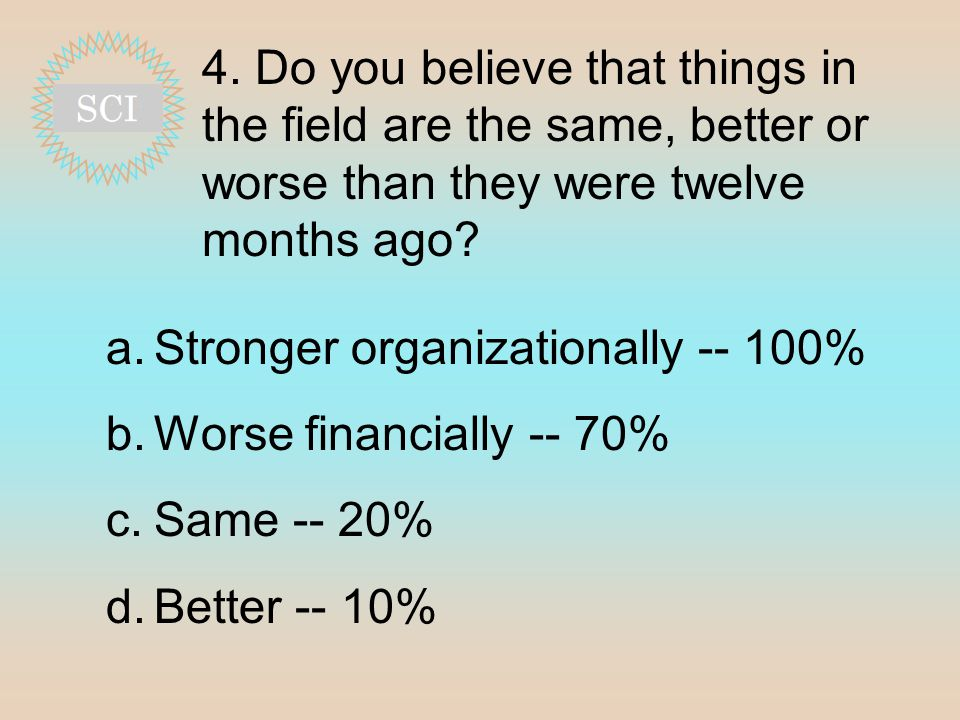 4. Do you believe that things in the field are the same, better or worse than they were twelve months ago? a.Stronger organizationally -- 100% b.Worse