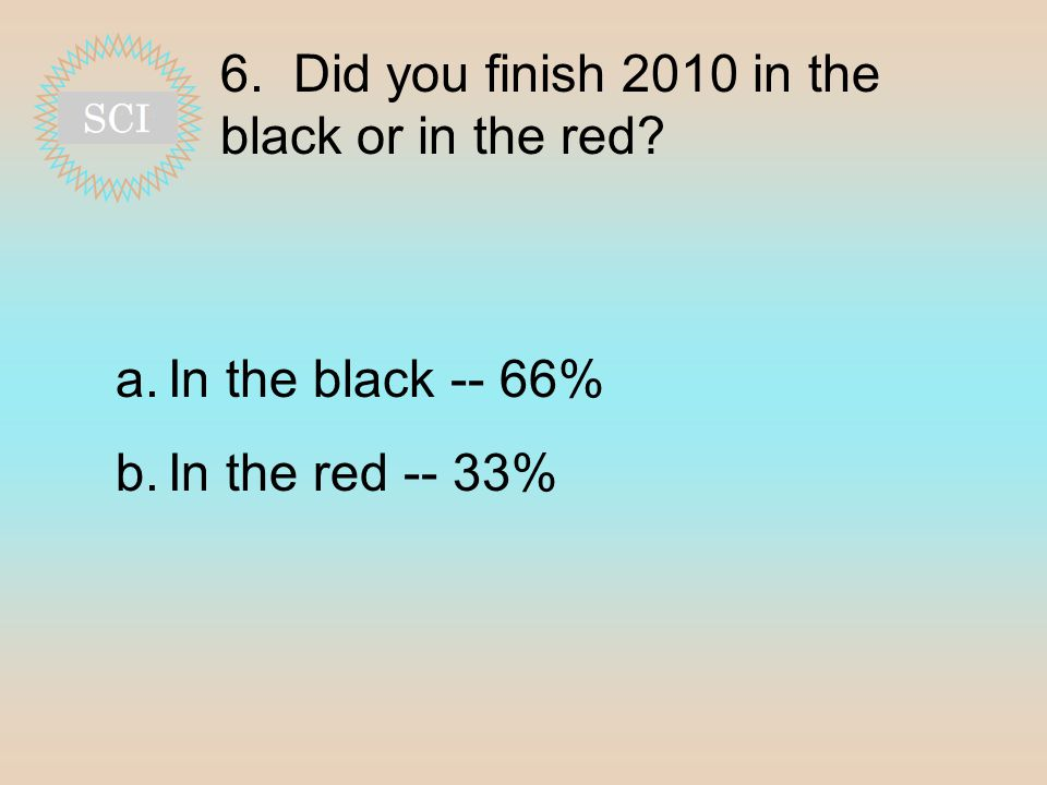 6. Did you finish 2010 in the black or in the red? a.In the black -- 66% b.In the red -- 33%
