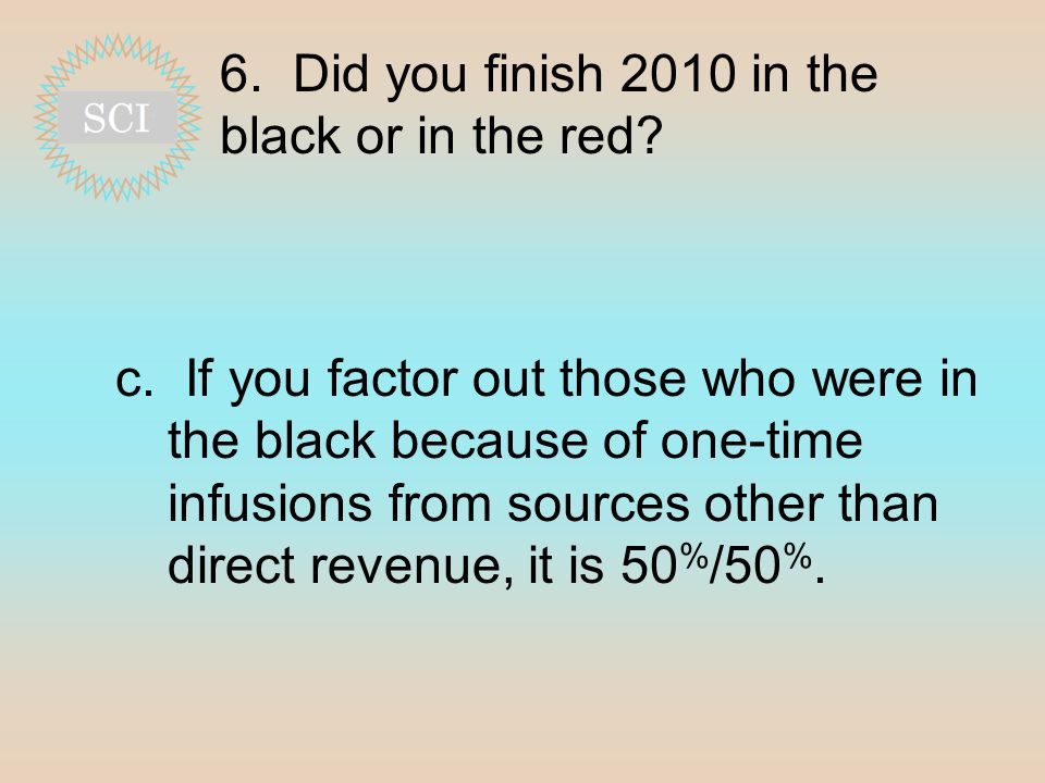 6. Did you finish 2010 in the black or in the red.