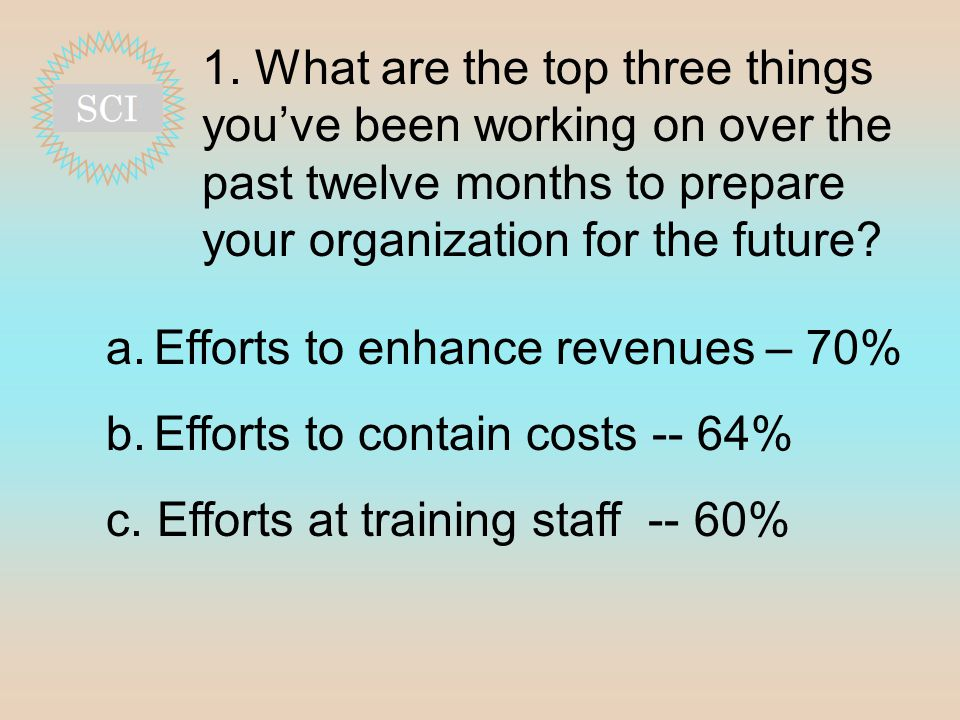 1. What are the top three things you've been working on over the past twelve months to prepare your organization for the future? a.Efforts to enhance