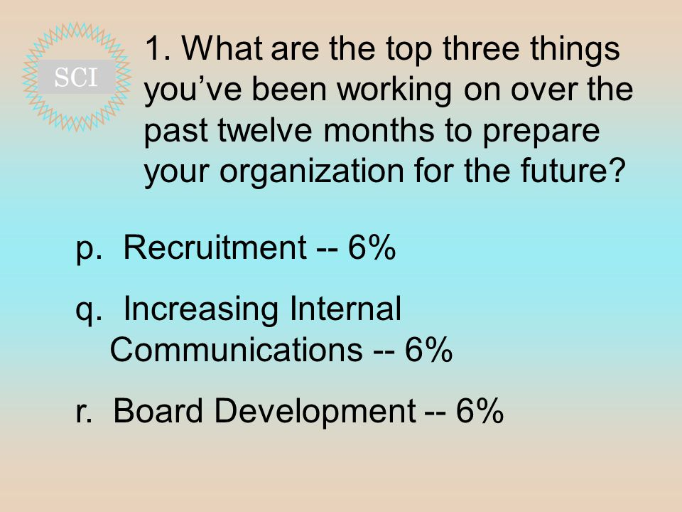 1. What are the top three things you've been working on over the past twelve months to prepare your organization for the future? p. Recruitment -- 6%