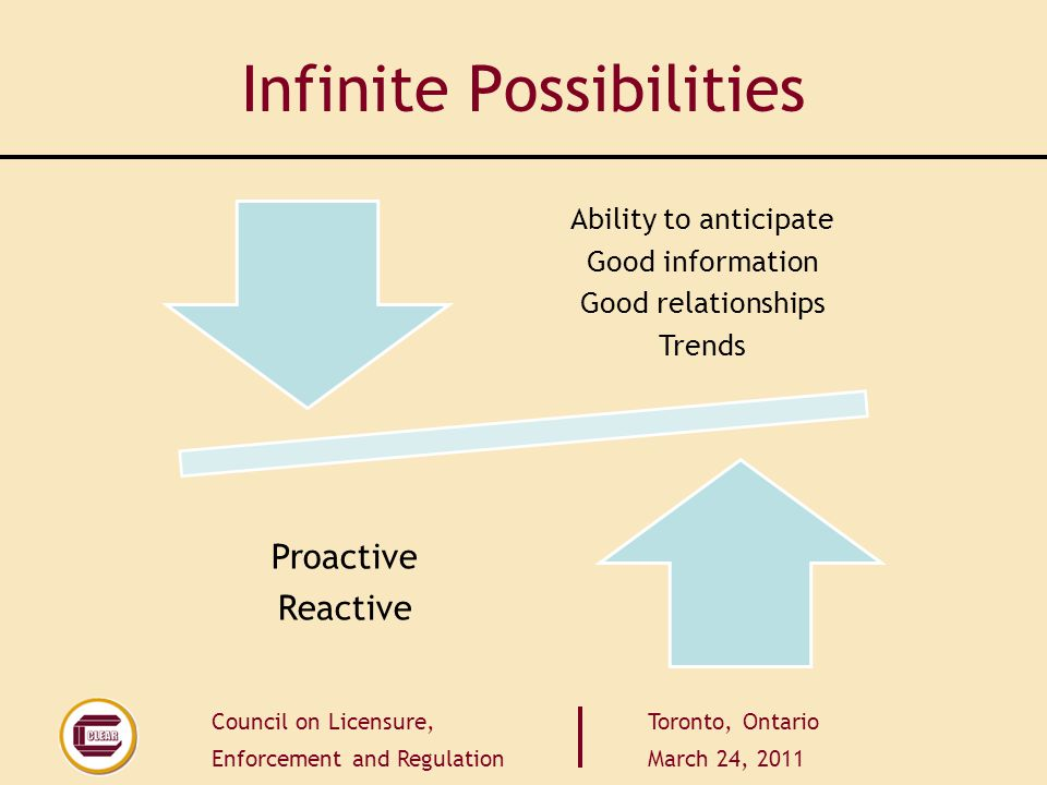 Council on Licensure, Enforcement and Regulation Toronto, Ontario March 24, 2011 Infinite Possibilities Ability to anticipate Good information Good re