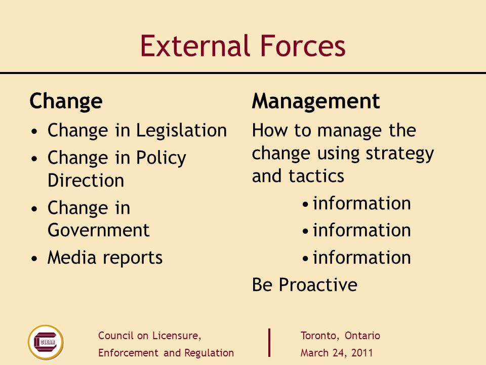 Council on Licensure, Enforcement and Regulation Toronto, Ontario March 24, 2011 External Forces Change Change in Legislation Change in Policy Direction Change in Government Media reports Management How to manage the change using strategy and tactics information Be Proactive