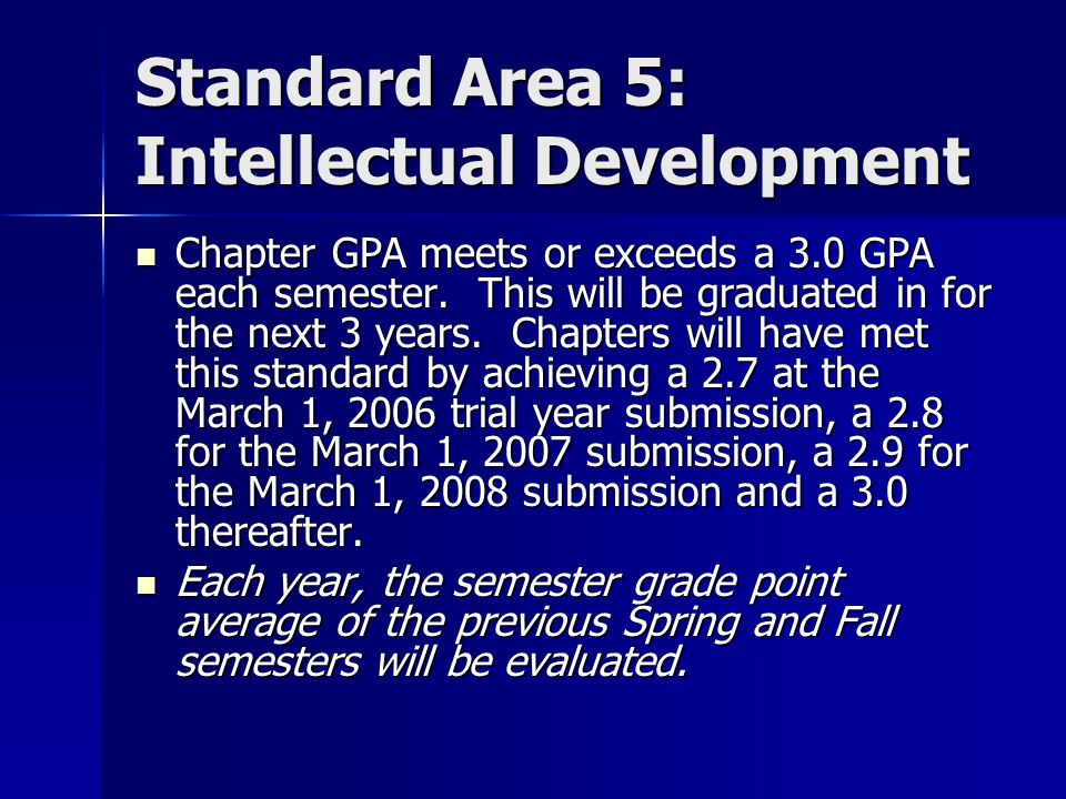 Standard Area 5: Intellectual Development Chapter GPA meets or exceeds a 3.0 GPA each semester.
