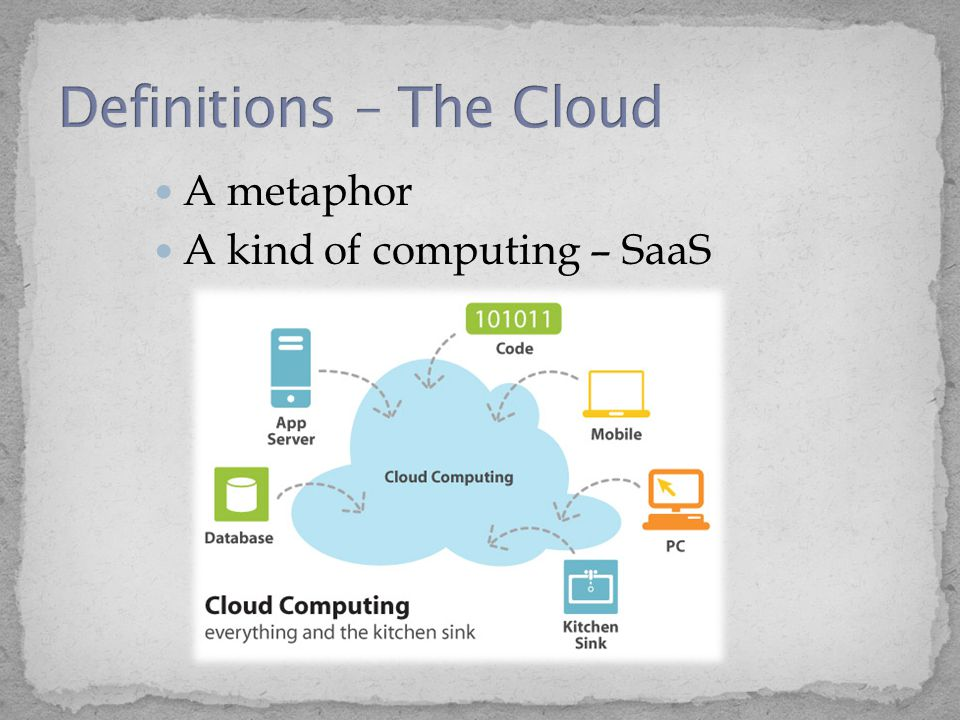 A metaphor A kind of computing – SaaS