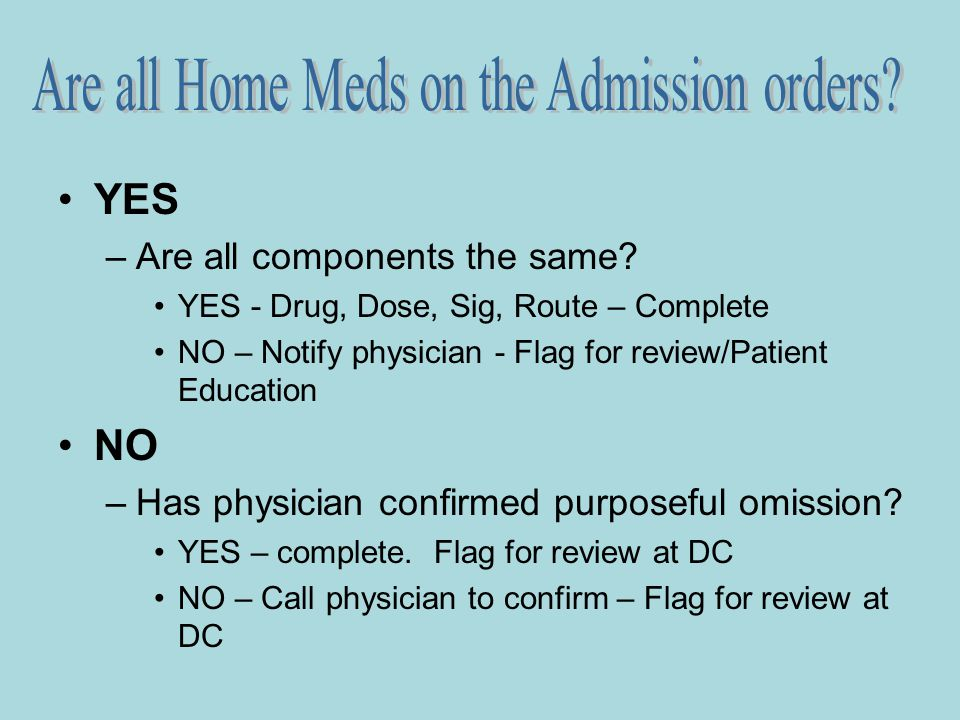 YES –Are all components the same? YES - Drug, Dose, Sig, Route – Complete NO – Notify physician - Flag for review/Patient Education NO –Has physician