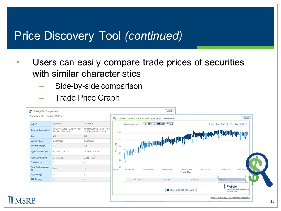 13 Price Discovery Tool (continued) Users can easily compare trade prices of securities with similar characteristics –Side-by-side comparison –Trade P
