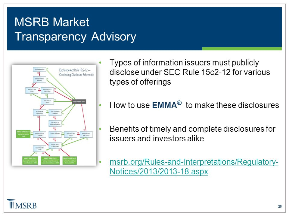 28 MSRB Market Transparency Advisory Types of information issuers must publicly disclose under SEC Rule 15c2-12 for various types of offerings How to