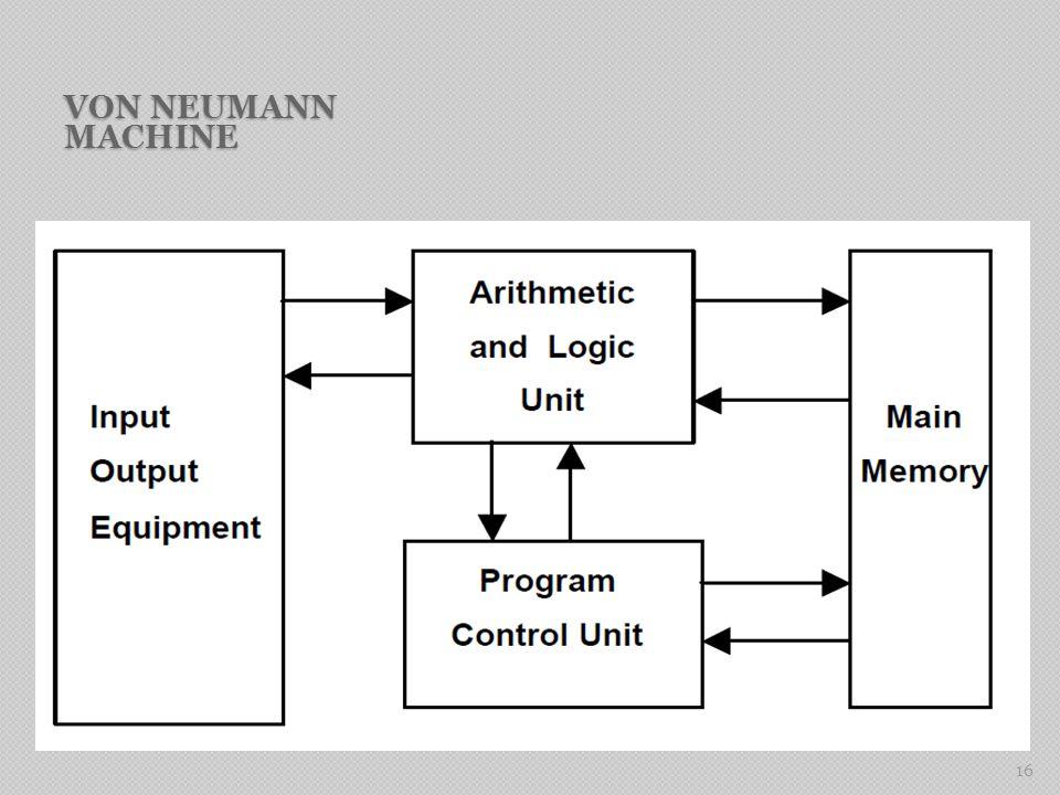 VON NEUMANN MACHINE 16