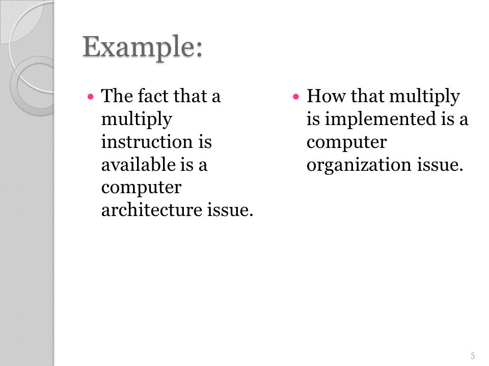 Example: The fact that a multiply instruction is available is a computer architecture issue.
