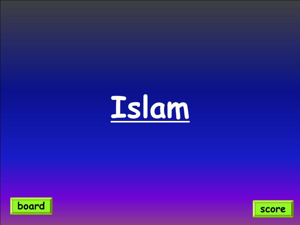 Islam score board