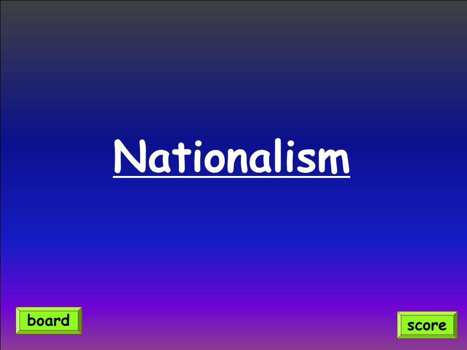 Nationalism score board