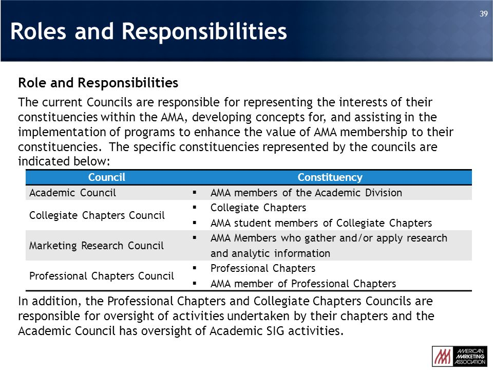 39 Roles and Responsibilities Role and Responsibilities The current Councils are responsible for representing the interests of their constituencies within the AMA, developing concepts for, and assisting in the implementation of programs to enhance the value of AMA membership to their constituencies.
