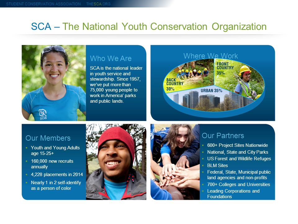 SCA – The National Youth Conservation Organization STUDENT CONSERVATION ASSOCIATION THESCA.ORG Who We Are SCA is the national leader in youth service and stewardship.