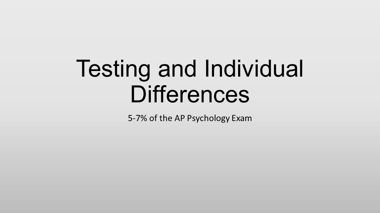 Testing and Individual Differences 5-7% of the AP Psychology Exam
