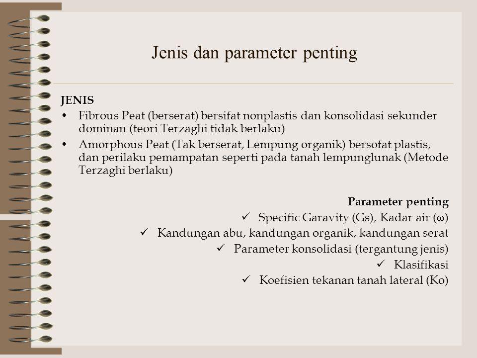 Jenis dan parameter penting JENIS Fibrous Peat (berserat) bersifat nonplastis dan konsolidasi sekunder dominan (teori Terzaghi tidak berlaku) Amorphou