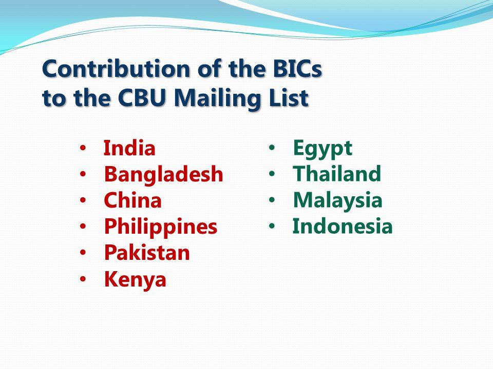 Contribution of the BICs to the CBU Mailing List India Bangladesh China Philippines Pakistan Kenya Egypt Thailand Malaysia Indonesia