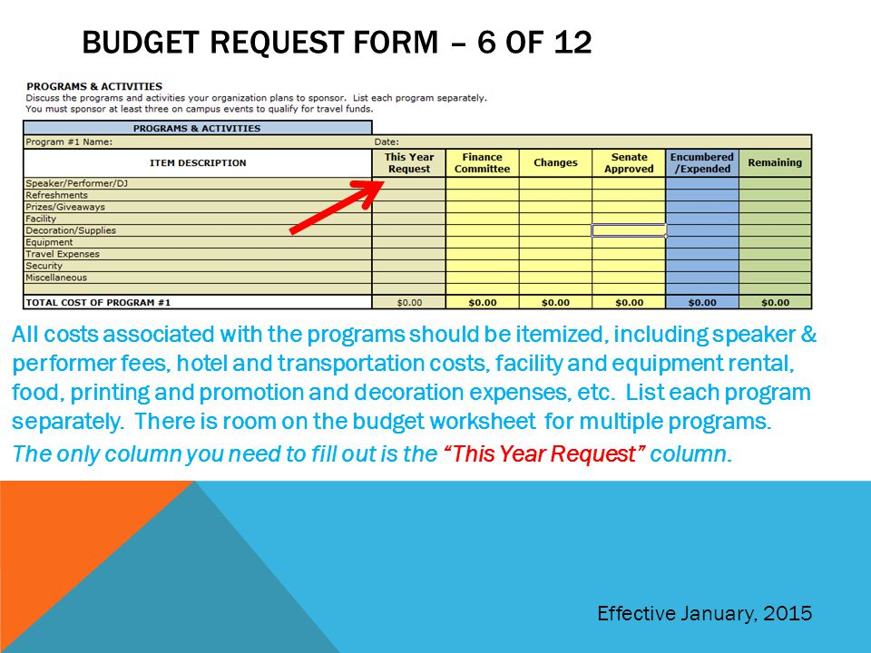 BUDGET REQUEST FORM – 6 OF 12 All costs associated with the programs should be itemized, including speaker & performer fees, hotel and transportation costs, facility and equipment rental, food, printing and promotion and decoration expenses, etc.