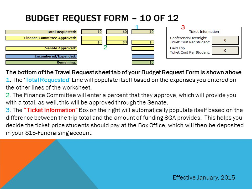 BUDGET REQUEST FORM – 10 OF 12 The bottom of the Travel Request sheet tab of your Budget Request Form is shown above.