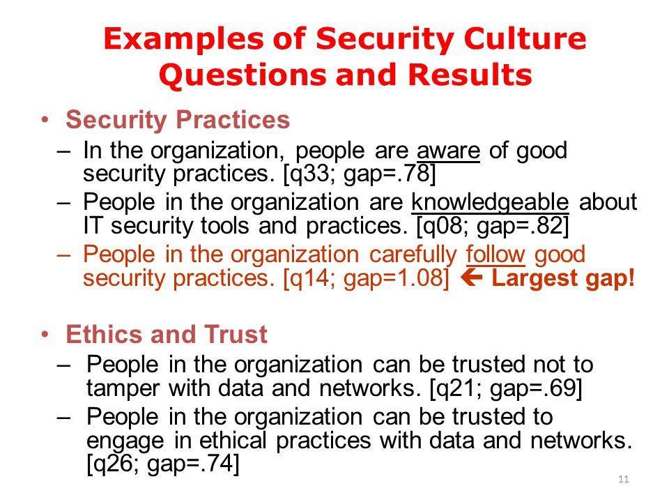 Examples of Security Culture Questions and Results Security Practices –In the organization, people are aware of good security practices.