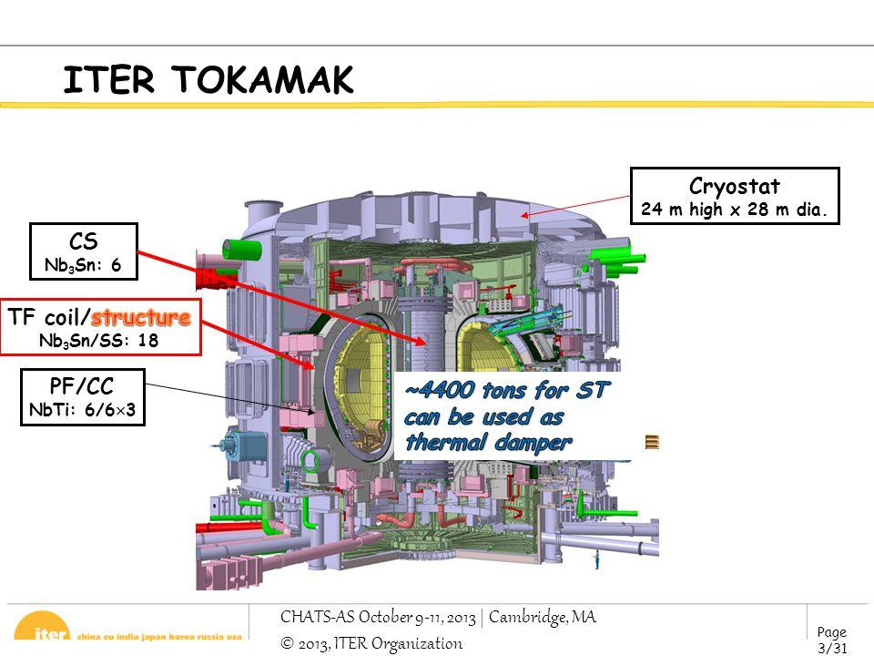 Page 3/31 CHATS-AS October 9-11, 2013 | Cambridge, MA © 2013, ITER Organization ITER TOKAMAK CS Nb 3 Sn: 6 PF/CC NbTi: 6/6  3 Cryostat 24 m high x 28 m dia.
