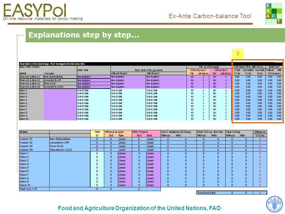 On-line resource materials for policy making Ex-Ante Carbon-balance Tool Food and Agriculture Organization of the United Nations, FAO Explanations ste