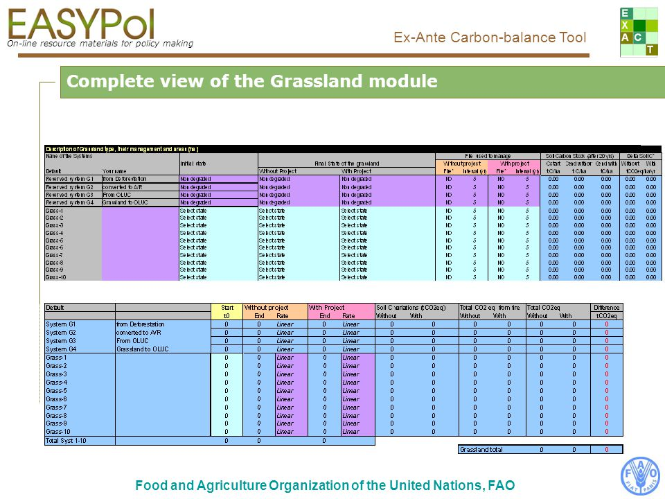 On-line resource materials for policy making Ex-Ante Carbon-balance Tool Food and Agriculture Organization of the United Nations, FAO Complete view of